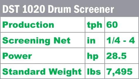 komplet-dst-1020-drum-screener-quick-specs-komplet-north-america