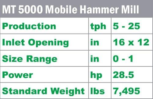 komplet-mt-5000-mobile-hammer-mill-quick-specs-komplet-north-america