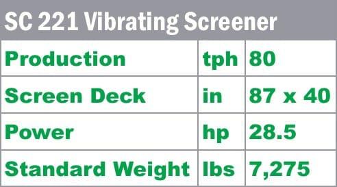 komplet-sc-221-vibrating-screener-quick-specs-komplet-north-america
