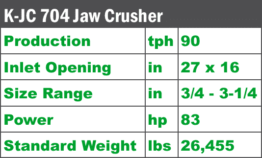 k-jc-704-jaw-crusher-specs-komplet-north-america