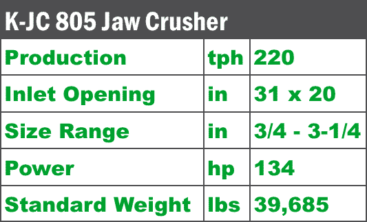 k-jc-805-jaw-crusher-specs-komplet-north-america