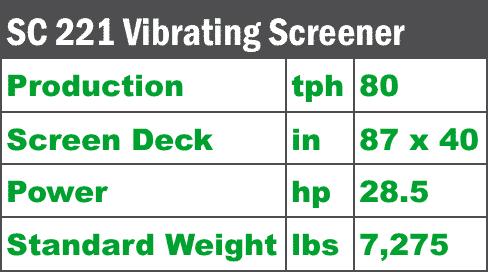 kompatto-sc-221-vibrating-sreener-specs-komplet-north-america