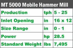 mt-5000-mobile-hammer-mill-specs-komplet-north-america