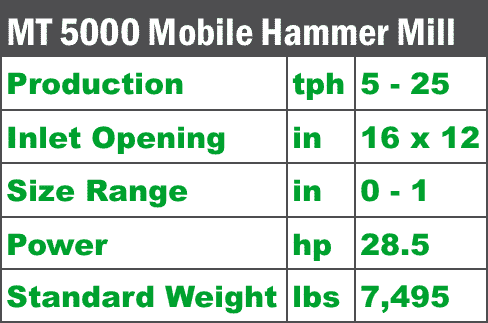 mt-5000-mobile-hammer-mill-specs-komplet-north-america